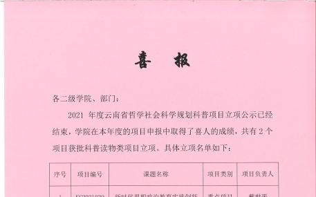 我院吴雁汶老师获得2021年省社科项目立项!